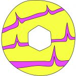 Party ring biscuit